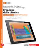 Immagini della chimica edizione arancione