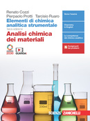 Analisi chimica dei materiali