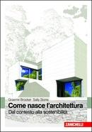 Come nasce l'architettura