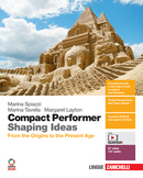 Compact Performer Shaping Ideas